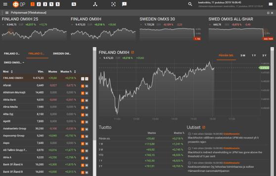 markkinoiden seurantatyökalu